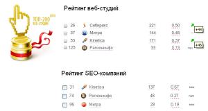 Польза рейтингов блогов рунета